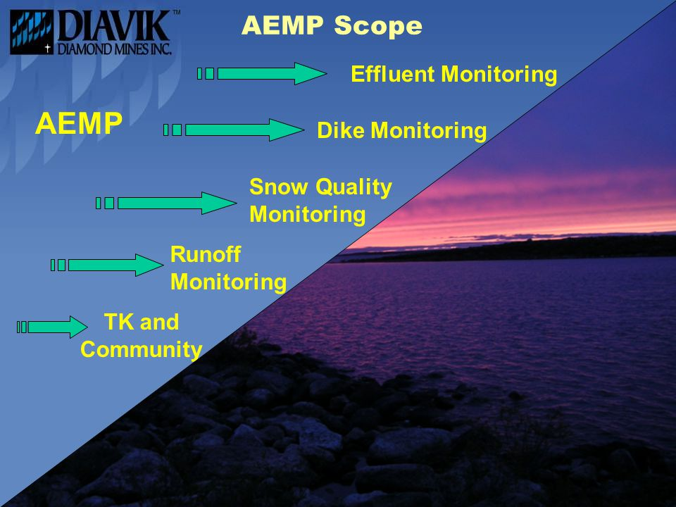 Effluent Monitoring Dike Monitoring Snow Quality Monitoring Runoff Monitoring AEMP AEMP Scope TK and Community