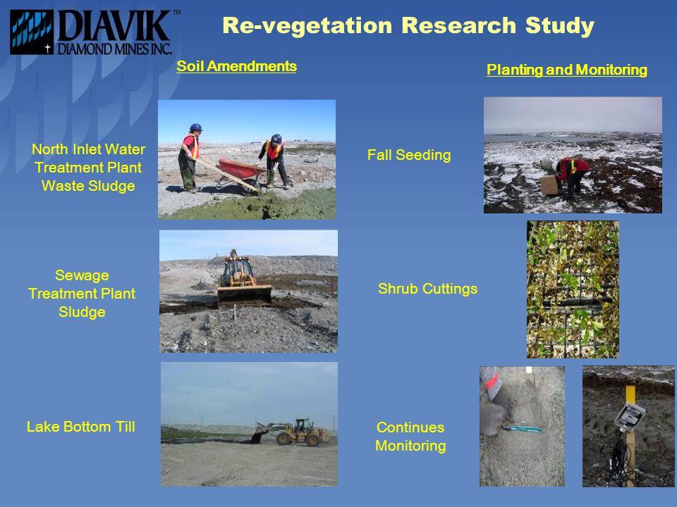 Re-vegetation Research Study North Inlet Water Treatment Plant Waste Sludge Sewage Treatment Plant Sludge Lake Bottom Till Soil Amendments Fall Seeding Continues Monitoring Shrub Cuttings Planting and Monitoring