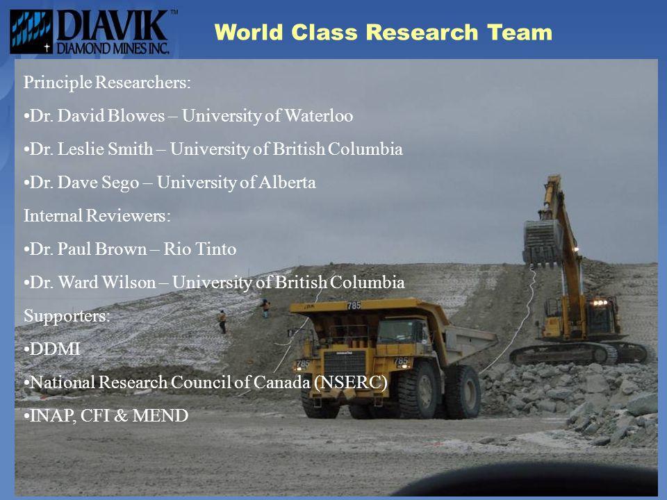 World Class Research Team Principle Researchers: Dr.