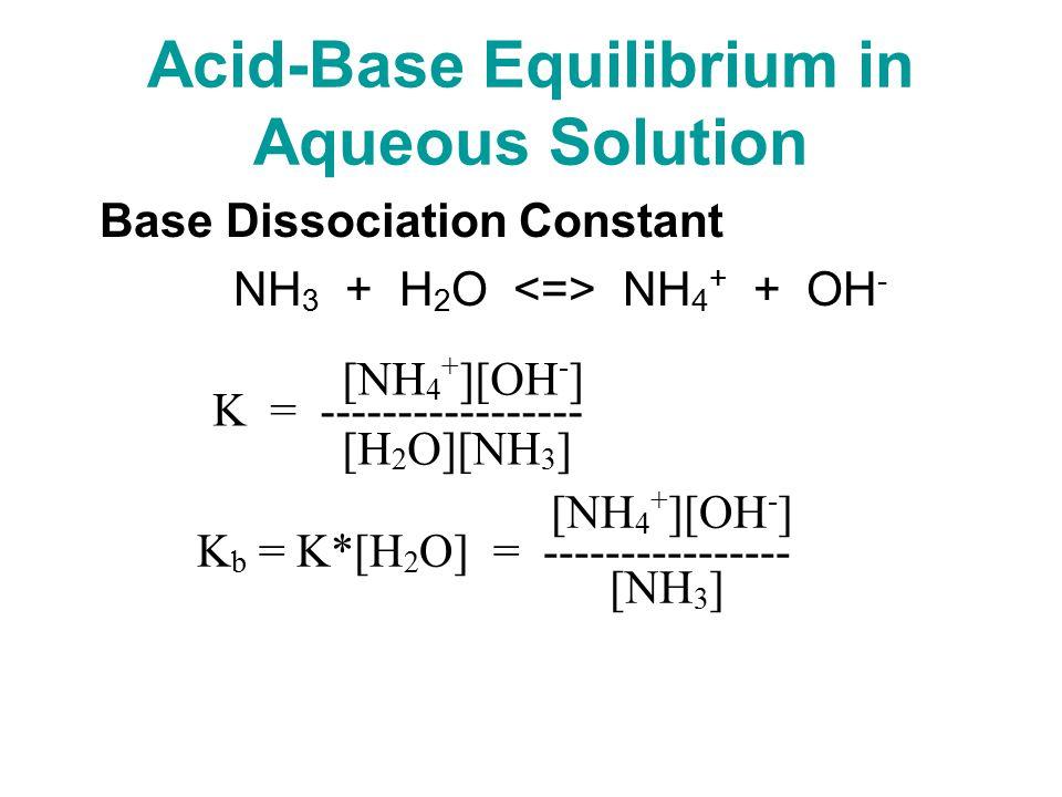 Acid-Base Equilibrium in Aqueous Solution Base Dissociation Constant NH 3 + H 2 O NH 4 + + OH - [NH 4 + ][OH - ] K = ----------------- [H 2 O][NH 3 ] [NH 4 + ][OH - ] K b = K*[H 2 O] = ---------------- [NH 3 ]