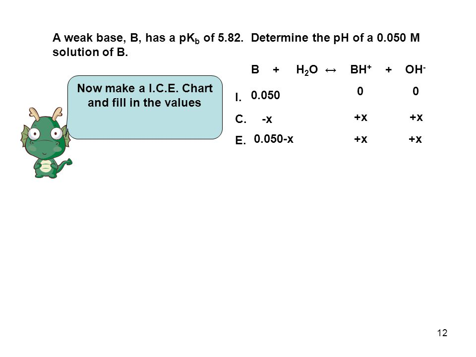 12 A weak base, B, has a pK b of 5.82. Determine the pH of a 0.050 M solution of B.