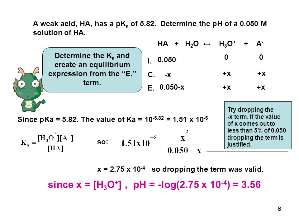"""6 A weak acid, HA, has a pK a of 5.82. Determine the pH of a 0.050 M solution of HA. Determine the K a and create an equilibrium expression from the """""""