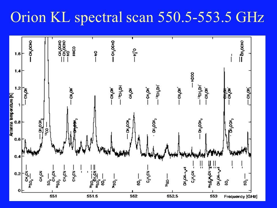 Orion KL spectral scan 550.5-553.5 GHz
