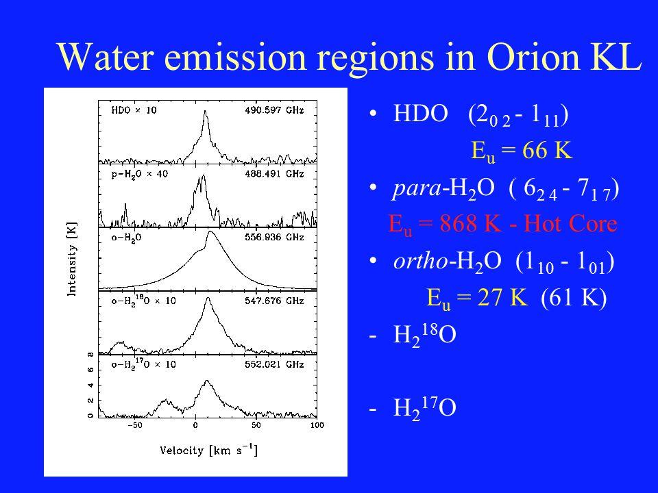 Water emission regions in Orion KL HDO (2 0 2 - 1 11 ) E u = 66 K para-H 2 O ( 6 2 4 - 7 1 7 ) E u = 868 K - Hot Core ortho-H 2 O (1 10 - 1 01 ) E u = 27 K (61 K) -H 2 18 O -H 2 17 O