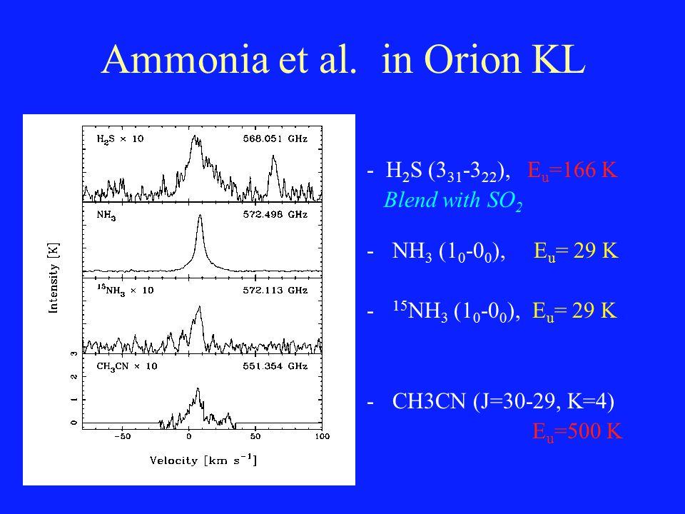 Ammonia et al.