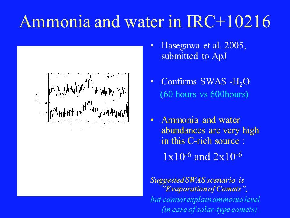 Water in W Hya Justtanont et al.