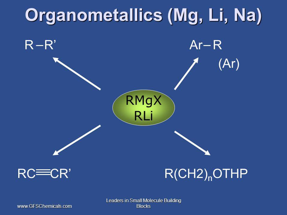 www.GFSChemicals.com Leaders in Small Molecule Building Blocks Organometallics (Mg, Li, Na) R R' Ar R (Ar) RC CR' R(CH2) n OTHP RMgX RLi