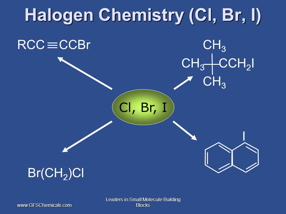 www.GFSChemicals.com Leaders in Small Molecule Building Blocks Halogen Chemistry (Cl, Br, I) RCC CCBr CH 3 CH 3 CCH 2 I CH 3 I Br(CH 2 )Cl Cl, Br, I