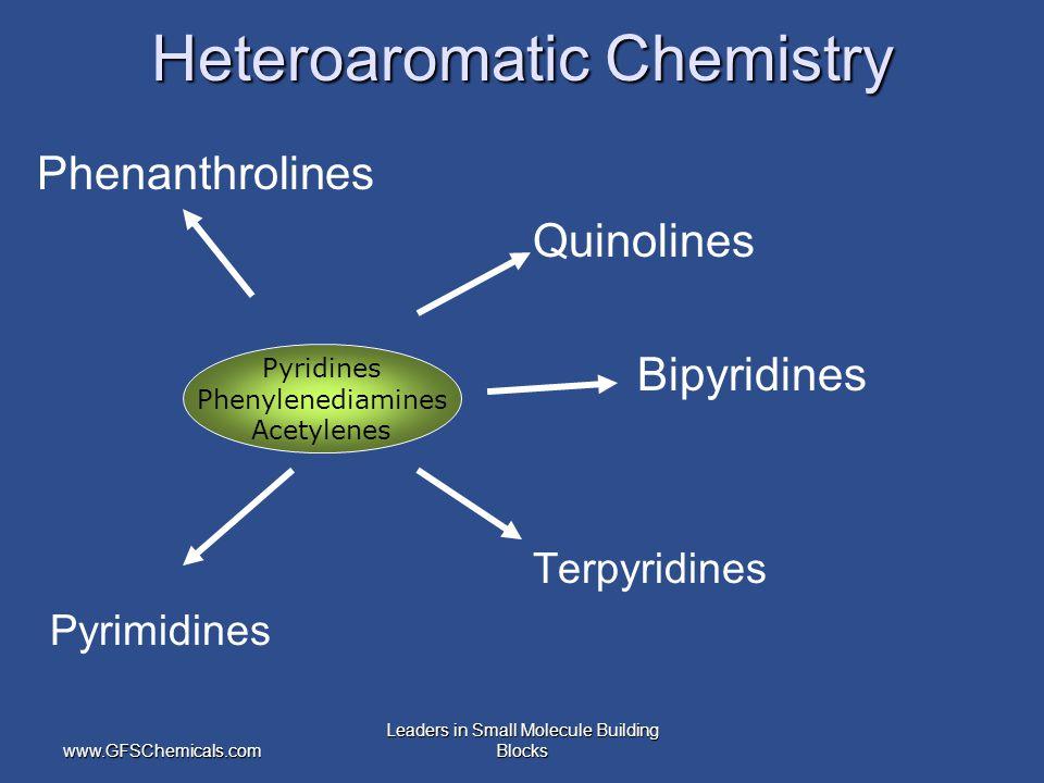 www.GFSChemicals.com Leaders in Small Molecule Building Blocks Heteroaromatic Chemistry Phenanthrolines Quinolines Bipyridines Terpyridines Pyrimidine