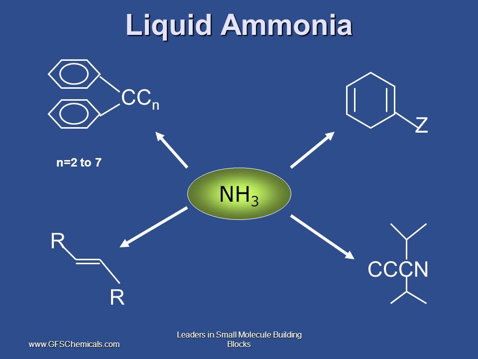 www.GFSChemicals.com Leaders in Small Molecule Building Blocks Liquid Ammonia CC n Z n=2 to 7 R CCCN R NH 3