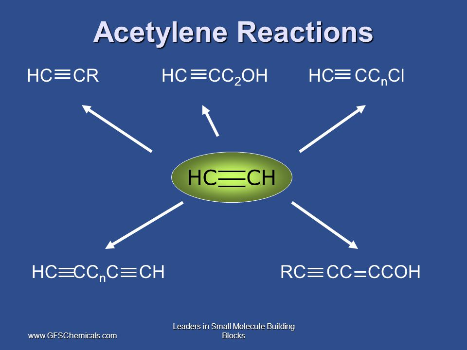www.GFSChemicals.com Leaders in Small Molecule Building Blocks Acetylene Reactions HC CR HC CC 2 OH HC CC n Cl HC CC n C CH RC CC CCOH HC CH