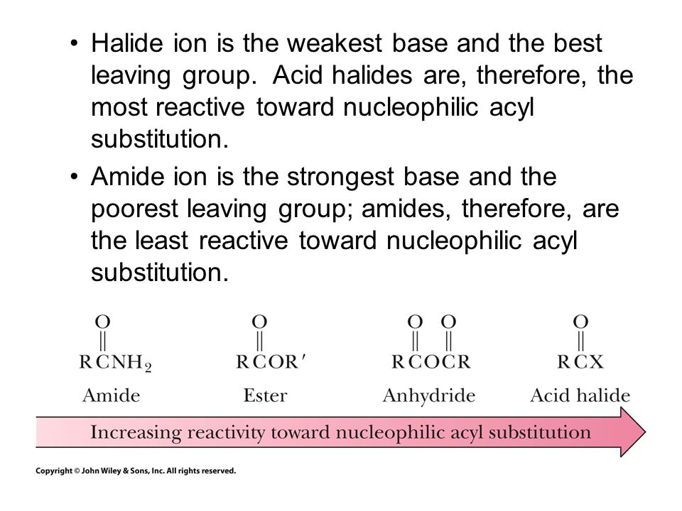 Halide ion is the weakest base and the best leaving group.