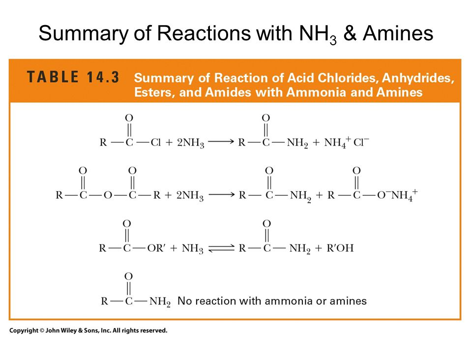 Summary of Reactions with NH 3 & Amines