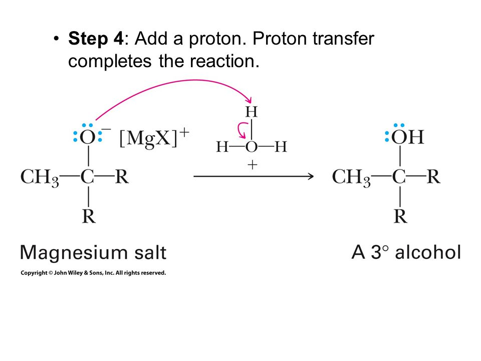 Step 4: Add a proton. Proton transfer completes the reaction.