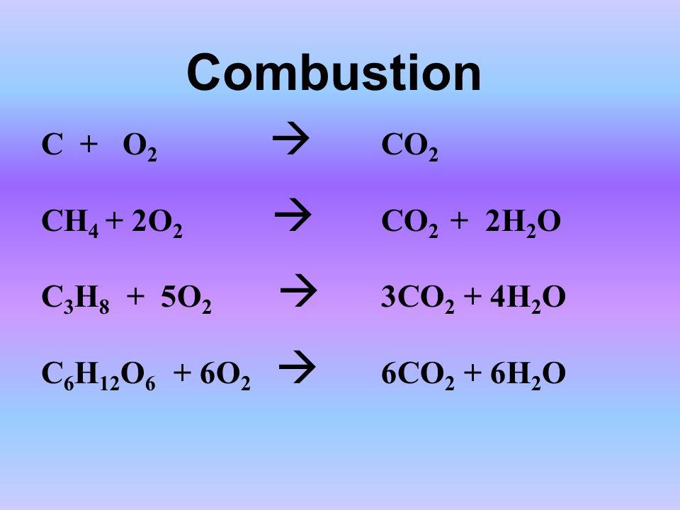 Combustion C + O 2  CO 2 CH 4 + 2O 2  CO 2 + 2H 2 O C 3 H 8 + 5O 2  3CO 2 + 4H 2 O C 6 H 12 O 6 + 6O 2  6CO 2 + 6H 2 O