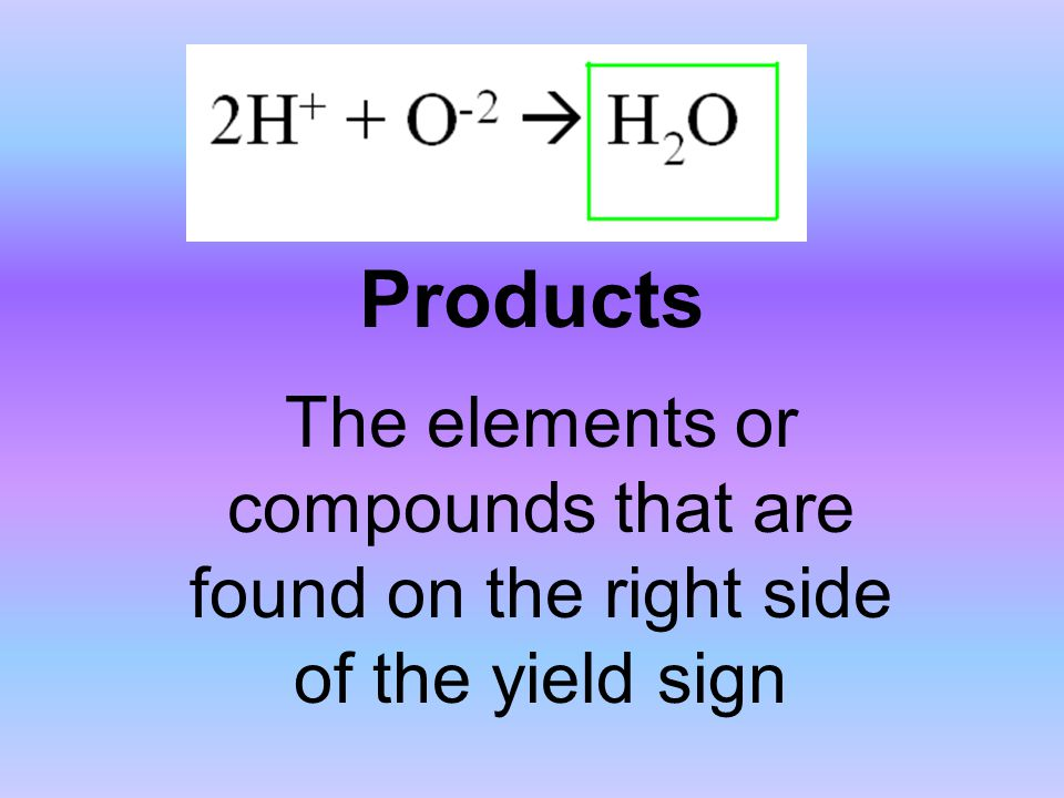 Products The elements or compounds that are found on the right side of the yield sign