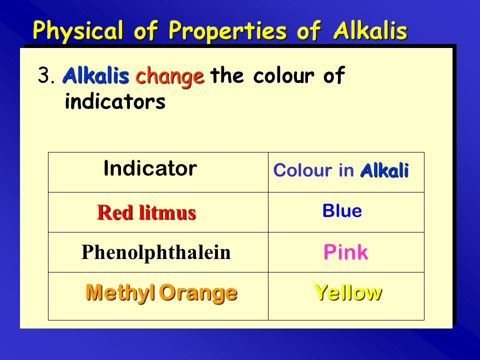 Physical of Properties of Alkalis 3. Alkalis change the colour of indicators Indicator Alkali Colour in Alkali Red litmus Blue Phenolphthalein Pink Me