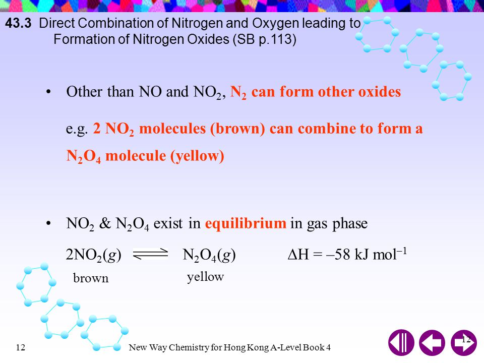 New Way Chemistry for Hong Kong A-Level Book 411 43.3 Direct Combination of Nitrogen and Oxygen leading to Formation of Nitrogen Oxides (SB p.113) In