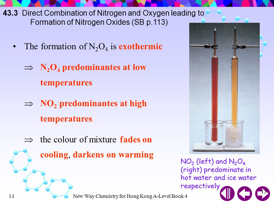 New Way Chemistry for Hong Kong A-Level Book 412 43.3 Direct Combination of Nitrogen and Oxygen leading to Formation of Nitrogen Oxides (SB p.113) Oth