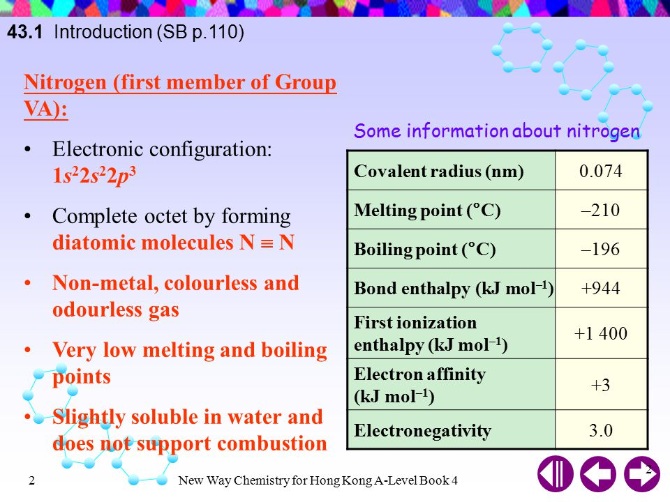 New Way Chemistry for Hong Kong A-Level Book 42 2 43.1 Introduction (SB p.110) Nitrogen (first member of Group VA): Electronic configuration: 1s 2 2s 2 2p 3 Complete octet by forming diatomic molecules N  N Non-metal, colourless and odourless gas Very low melting and boiling points Slightly soluble in water and does not support combustion Covalent radius (nm)0.074 Melting point (°C)–210 Boiling point (°C)–196 Bond enthalpy (kJ mol –1 )+944 First ionization enthalpy (kJ mol –1 ) +1 400 Electron affinity (kJ mol –1 ) +3 Electronegativity3.0 Some information about nitrogen