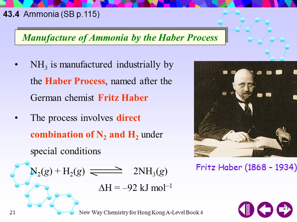 New Way Chemistry for Hong Kong A-Level Book 420 43.4 Ammonia (SB p.115) Percentages of ammonia used in different industries