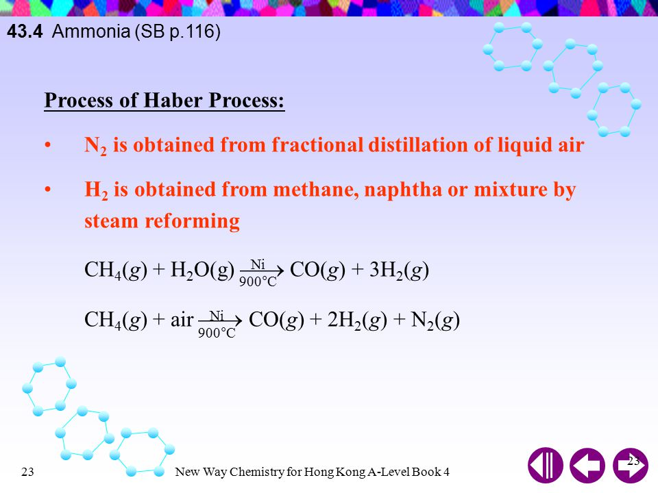 New Way Chemistry for Hong Kong A-Level Book 422 43.4 Ammonia (SB p.116) Flow diagram for the Haber process