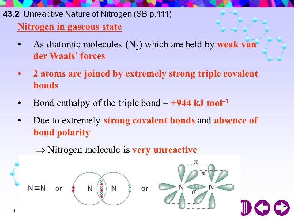New Way Chemistry for Hong Kong A-Level Book 44 4 Nitrogen in gaseous state As diatomic molecules (N 2 ) which are held by weak van der Waals' forces 2 atoms are joined by extremely strong triple covalent bonds Bond enthalpy of the triple bond = +944 kJ mol –1 Due to extremely strong covalent bonds and absence of bond polarity  Nitrogen molecule is very unreactive 43.2 Unreactive Nature of Nitrogen (SB p.111)
