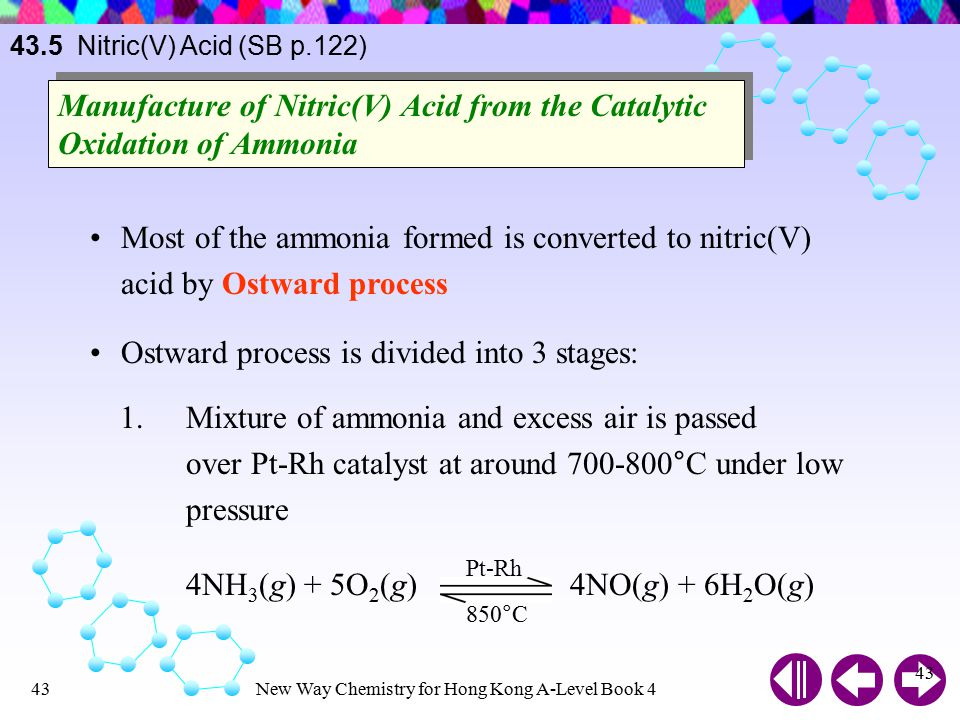 New Way Chemistry for Hong Kong A-Level Book 442 Nitric(V) acid a very strong acid turns yellow on storage as the formation of dissolved NO 2 from dec