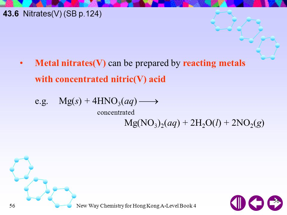 New Way Chemistry for Hong Kong A-Level Book 455 43.6 Nitrates(V) (SB p.124) Metal nitrates(V) can be prepared by reacting very dilute nitric(V) acid