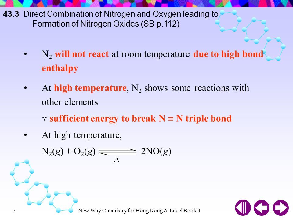New Way Chemistry for Hong Kong A-Level Book 46 6 Reactions involving nitrogen usually have high activation energies and unfavourable equilibrium cons