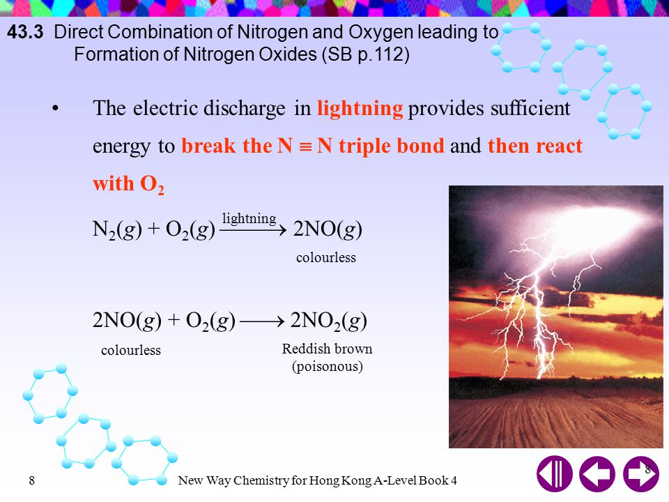 New Way Chemistry for Hong Kong A-Level Book 48 8 43.3 Direct Combination of Nitrogen and Oxygen leading to Formation of Nitrogen Oxides (SB p.112) The electric discharge in lightning provides sufficient energy to break the N  N triple bond and then react with O 2 N 2 (g) + O 2 (g)  2NO(g) 2NO(g) + O 2 (g)  2NO 2 (g) lightning colourless Reddish brown (poisonous) colourless