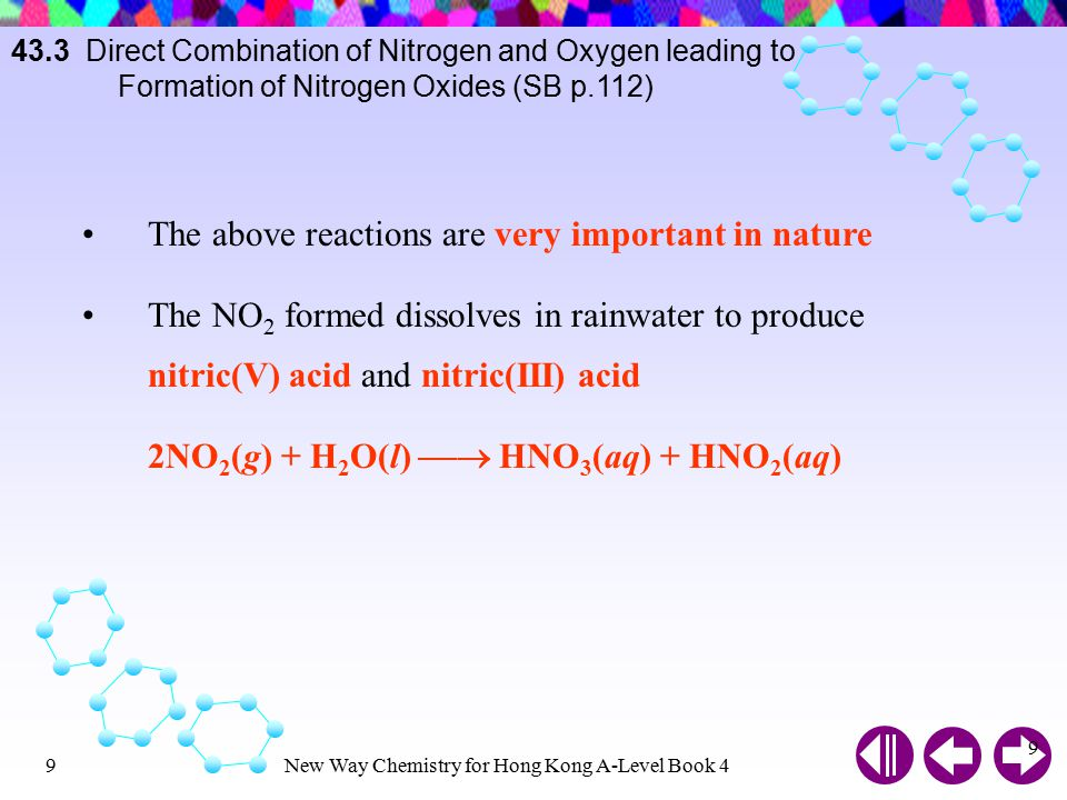 New Way Chemistry for Hong Kong A-Level Book 49 9 43.3 Direct Combination of Nitrogen and Oxygen leading to Formation of Nitrogen Oxides (SB p.112) The above reactions are very important in nature The NO 2 formed dissolves in rainwater to produce nitric(V) acid and nitric(III) acid 2NO 2 (g) + H 2 O(l)  HNO 3 (aq) + HNO 2 (aq)