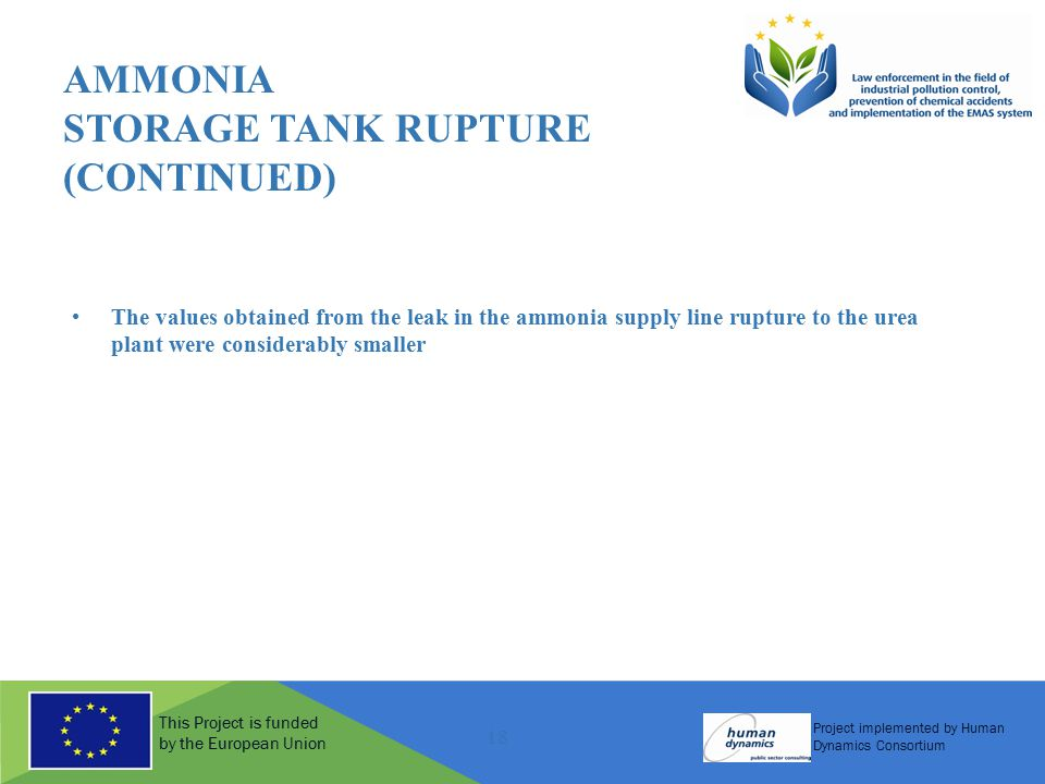 This Project is funded by the European Union Project implemented by Human Dynamics Consortium 18 AMMONIA STORAGE TANK RUPTURE (CONTINUED) The values obtained from the leak in the ammonia supply line rupture to the urea plant were considerably smaller