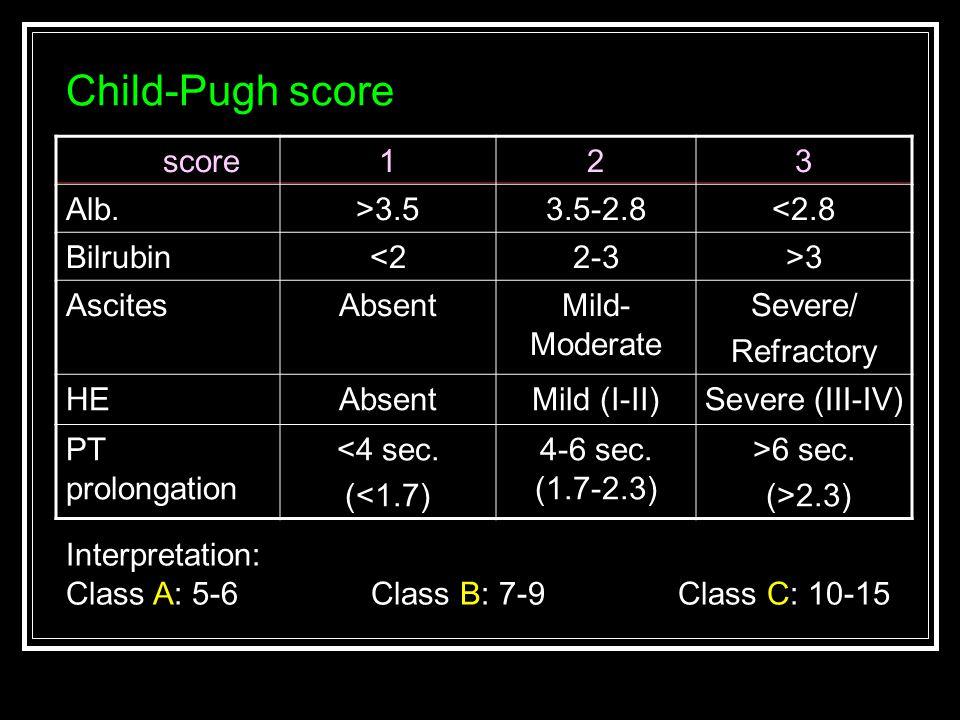 Child-Pugh score score123 Alb.>3.53.5-2.8<2.8 Bilrubin<22-3>3 AscitesAbsentMild- Moderate Severe/ Refractory HEAbsentMild (I-II)Severe (III-IV) PT prolongation <4 sec.