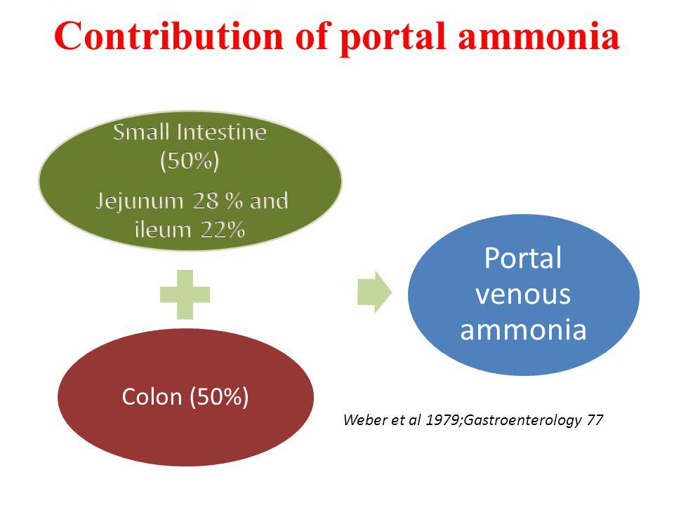 Contribution of portal ammonia Colon (50%) Portal venous ammonia Weber et al 1979;Gastroenterology 77