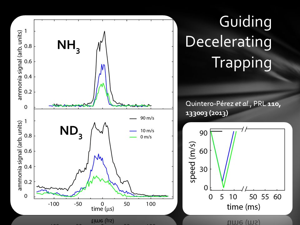 NH 3 ND 3 Quintero-Pérez et al., PRL 110, 133003 (2013) Guiding Decelerating Trapping