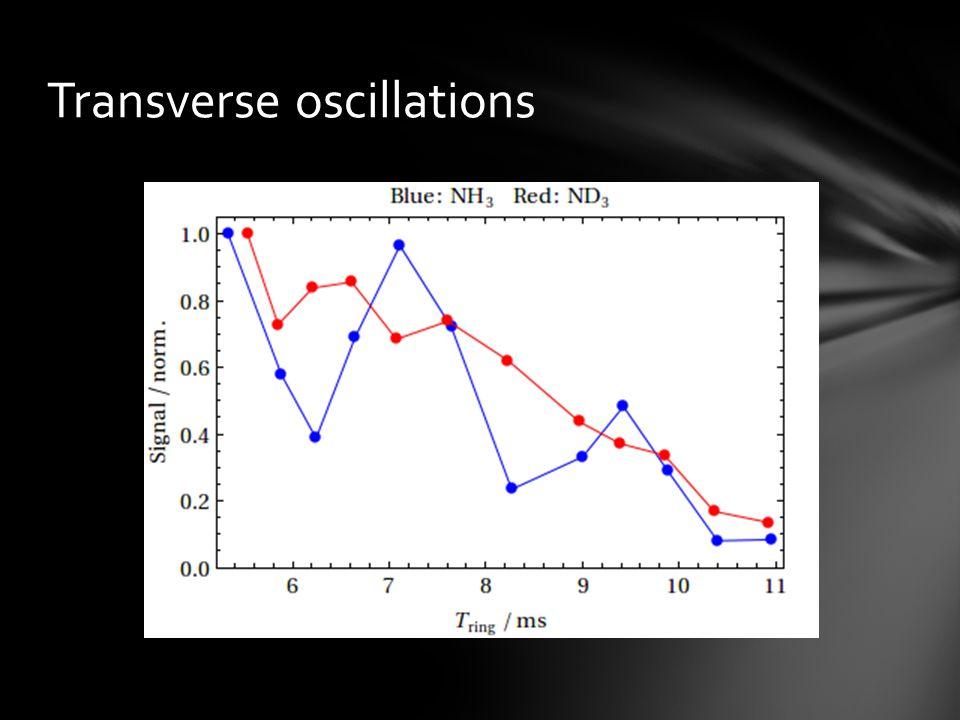 Transverse oscillations