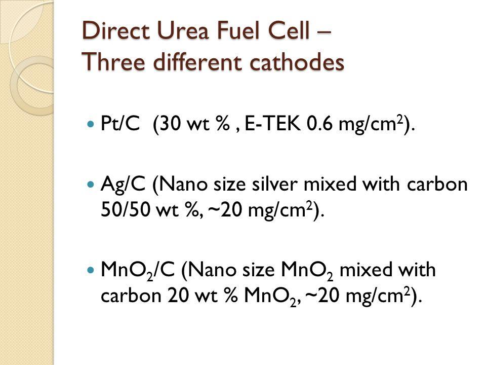 Direct Urea Fuel Cell – Three different cathodes Pt/C (30 wt %, E-TEK 0.6 mg/cm 2 ).