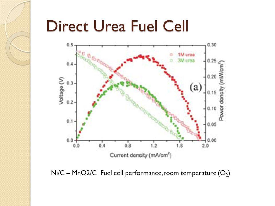 Direct Urea Fuel Cell Ni/C – MnO2/C Fuel cell performance, room temperature (O 2 )