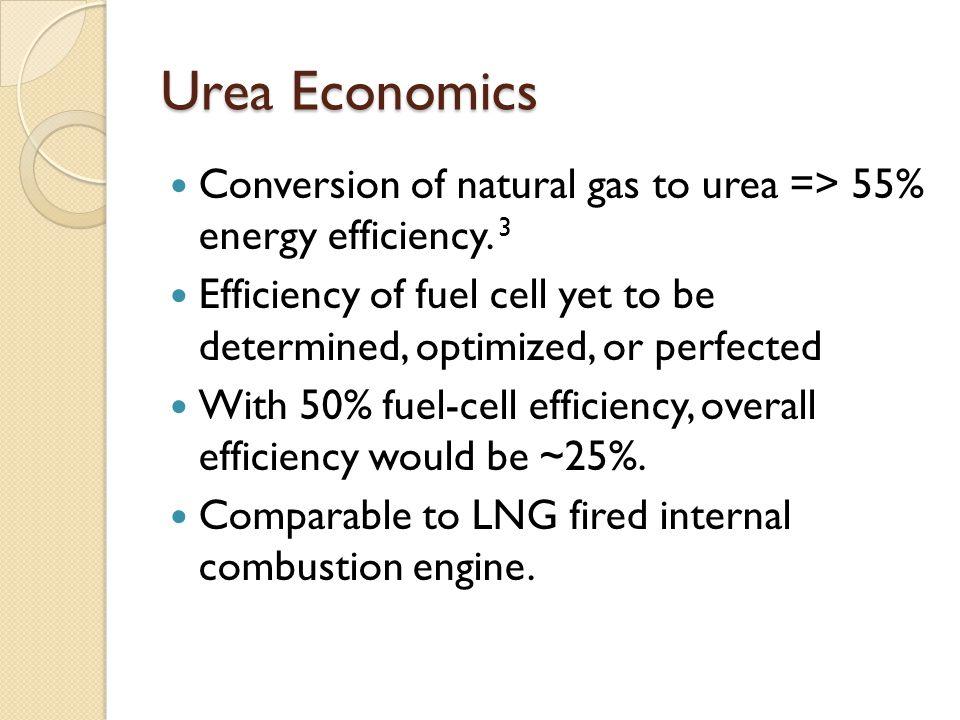 Urea Economics Conversion of natural gas to urea => 55% energy efficiency.