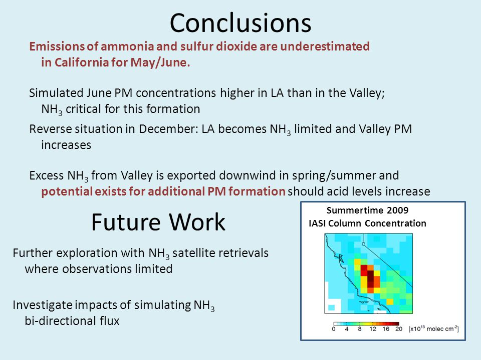 Conclusions Further exploration with NH 3 satellite retrievals where observations limited Investigate impacts of simulating NH 3 bi-directional flux Emissions of ammonia and sulfur dioxide are underestimated in California for May/June.