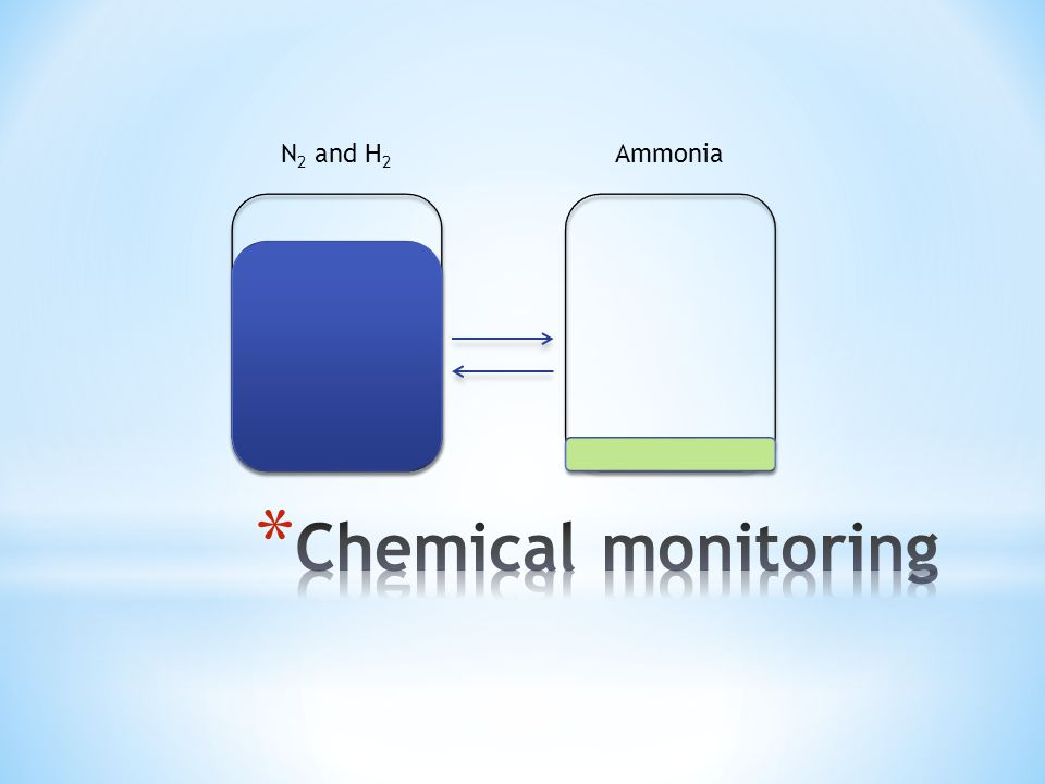 To produce ammonia: 1.Increase pressure (it will tend to decrease the number of moles of gas) 2.