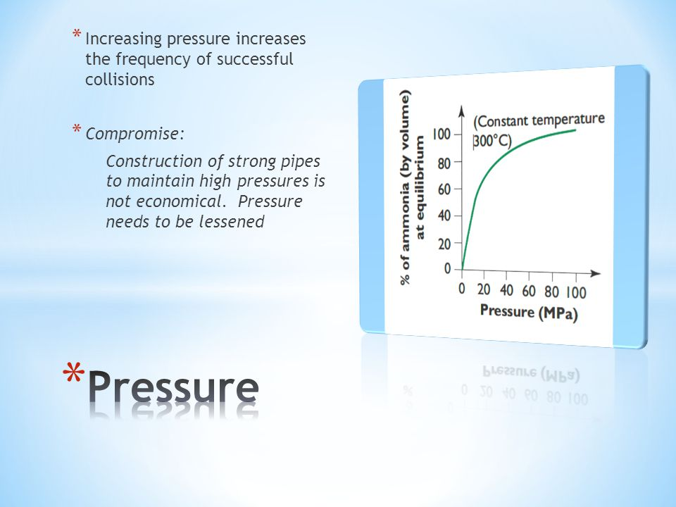 * Increasing pressure increases the frequency of successful collisions * Compromise: Construction of strong pipes to maintain high pressures is not economical.