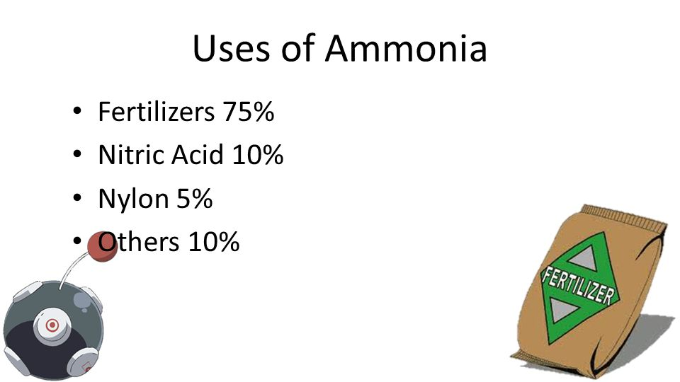 Uses of Ammonia Fertilizers 75% Nitric Acid 10% Nylon 5% Others 10%