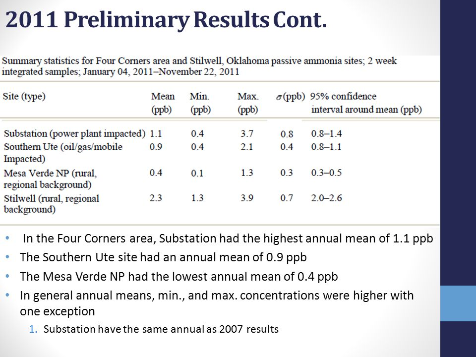 2011 Preliminary Results Cont.