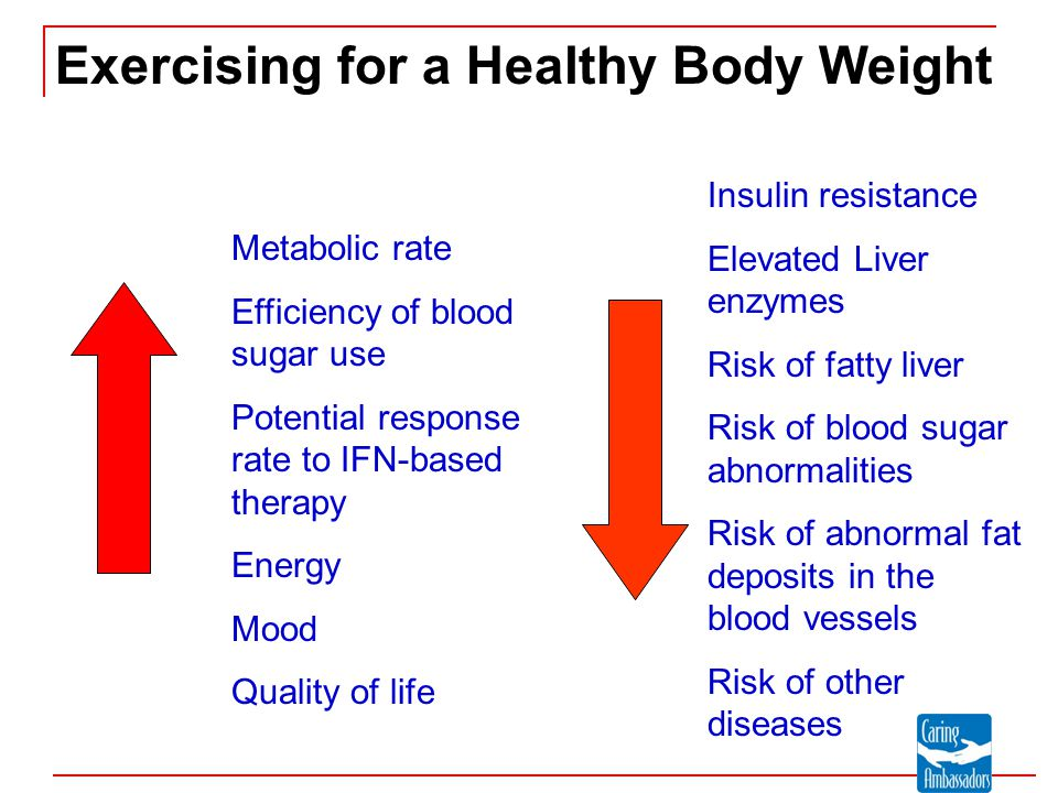 Metabolic rate Efficiency of blood sugar use Potential response rate to IFN-based therapy Energy Mood Quality of life Insulin resistance Elevated Live