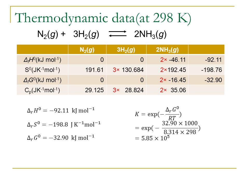 Other ways of increasing the yield in the Haber process Removing the ammonia from the system also pushes the reaction to the right so more ammonia is produced to replace it.