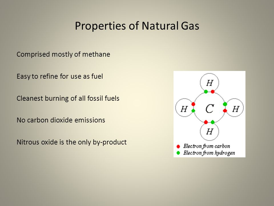 Properties of Natural Gas Comprised mostly of methane Easy to refine for use as fuel Cleanest burning of all fossil fuels No carbon dioxide emissions Nitrous oxide is the only by-product