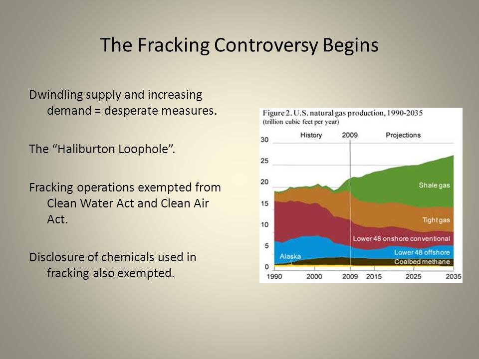 The Fracking Controversy Begins Dwindling supply and increasing demand = desperate measures.
