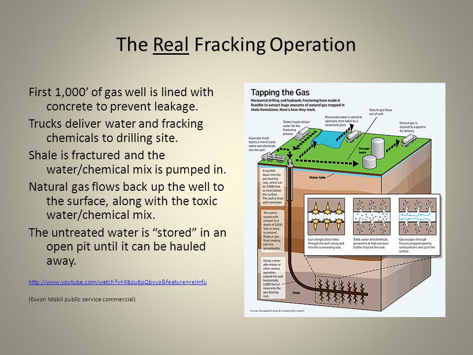 The Real Fracking Operation First 1,000' of gas well is lined with concrete to prevent leakage.